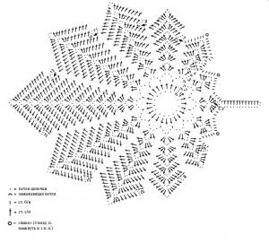 схема салфетки листка клена