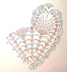 Ажурное сердечко, схема
