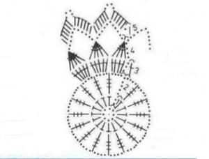 схема маленькой салфетки-снежинки