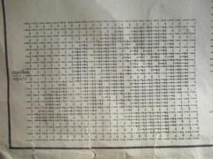 схема узора в технике филейного вязания