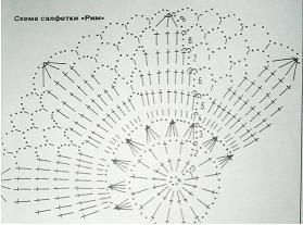 схема ажурной салфетки крючком Рим