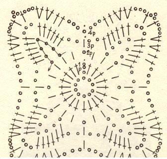 схема маленькой подставки крючком