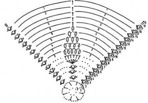 Пасхальное яйцо крючком, схема