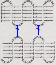 Схема соединения с помщью столбика с накидом