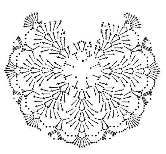 Схема крыльев ангела