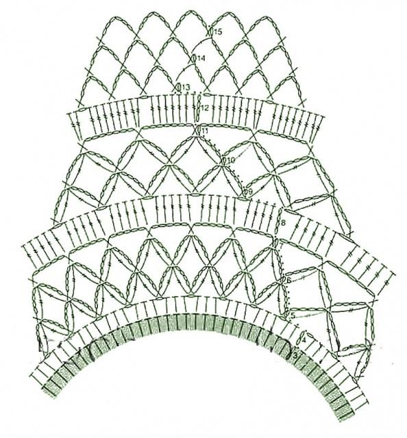 Схема белого колокольчика