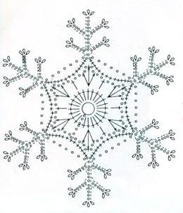 Схема ажурной снежинки