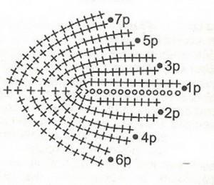 Летняя кофточка с элементами «Ирландское кружево», схема