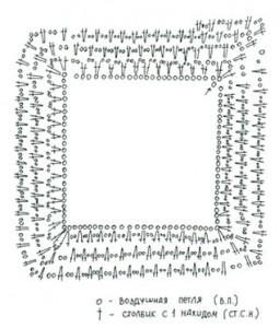 Женское пончо крючком, схема